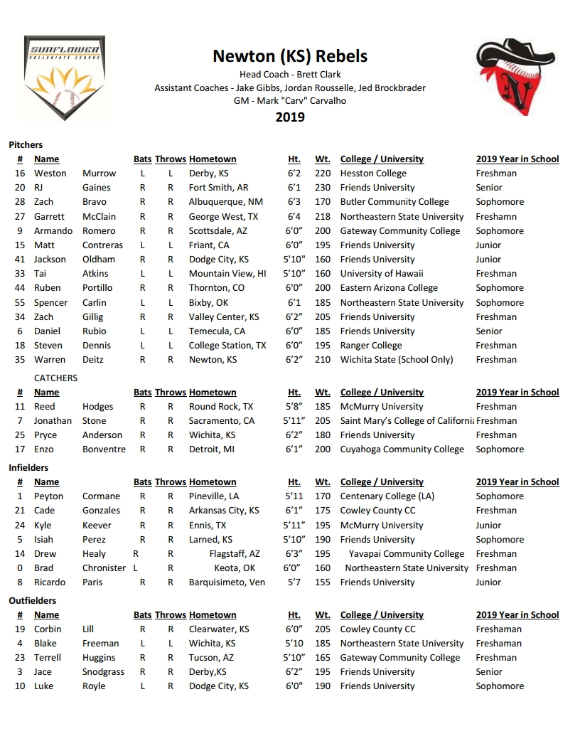 ROSTER Newton Rebels Roster 2019